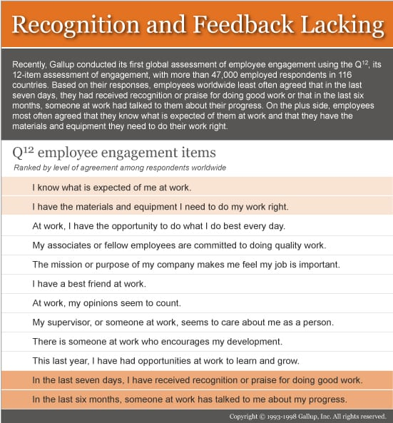Gallup Q12 Survey to measure employee engagement