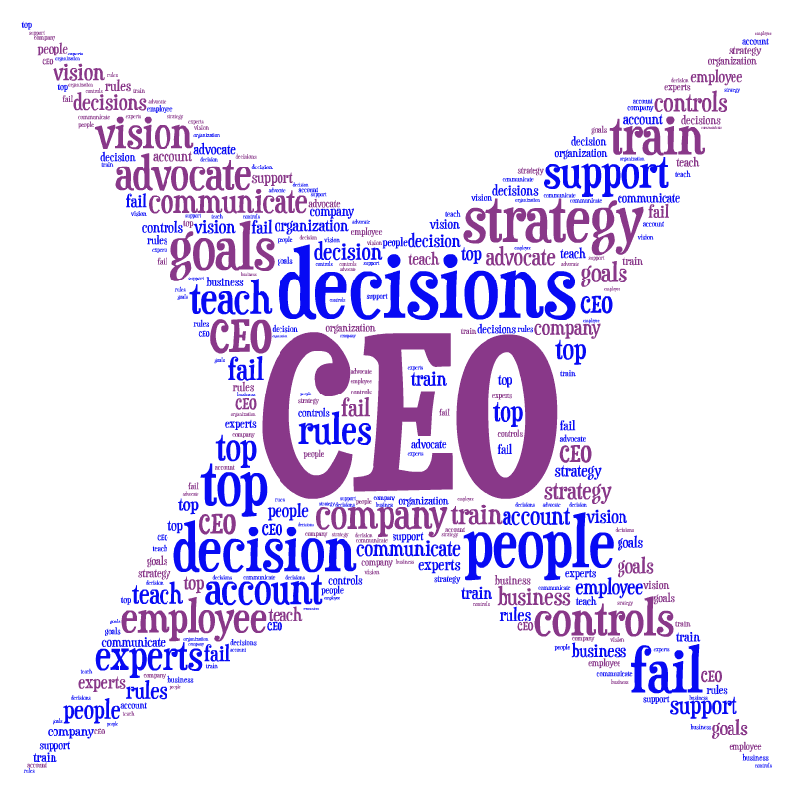 10-rules-of-ceo-decision-making-part-2
