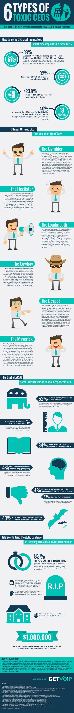 toxic-ceos-infographic1
