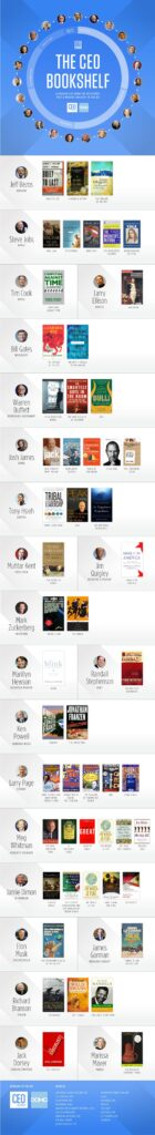 Favorite books of CEOs - CEO.com